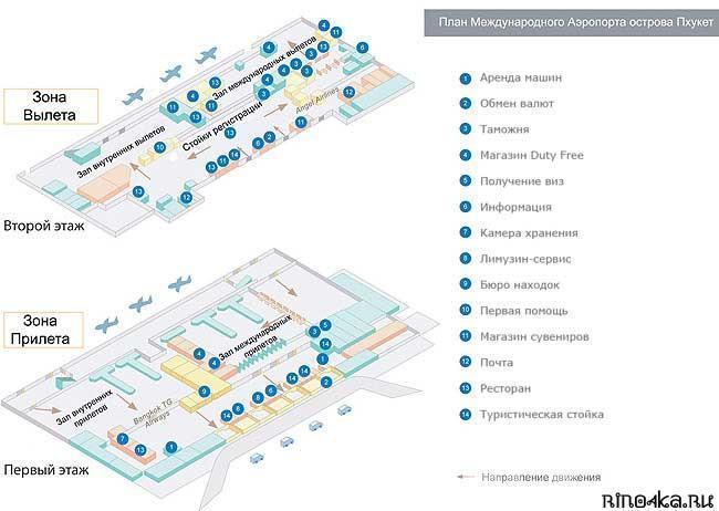 Международный Аэропорт острова Пхукет